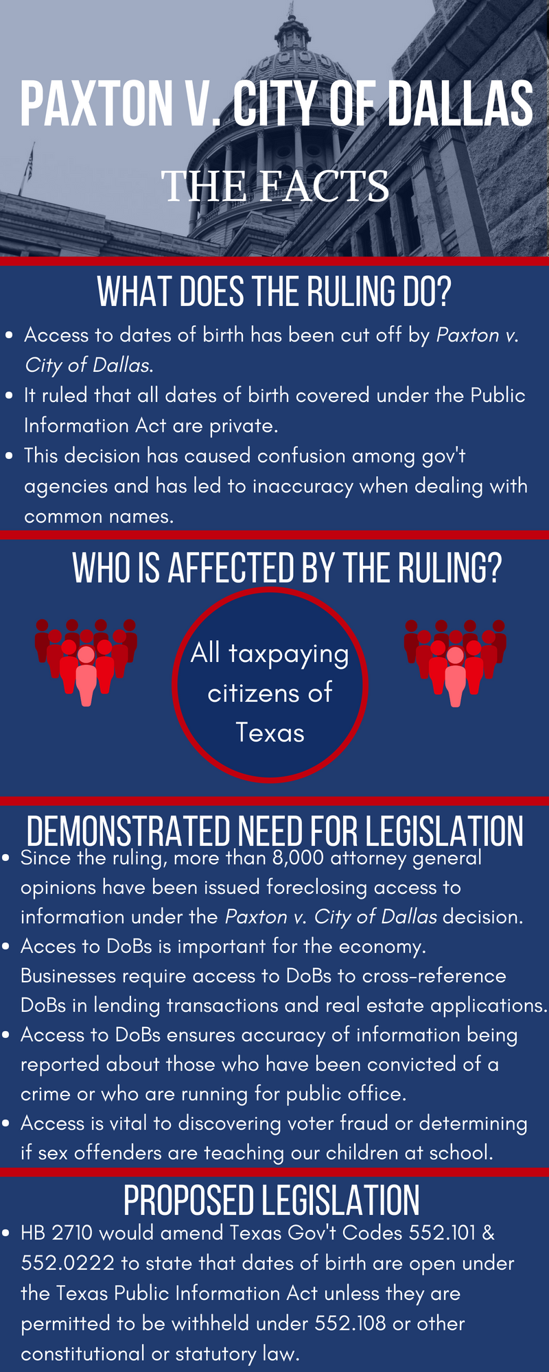 Paxton v. City of Dallas